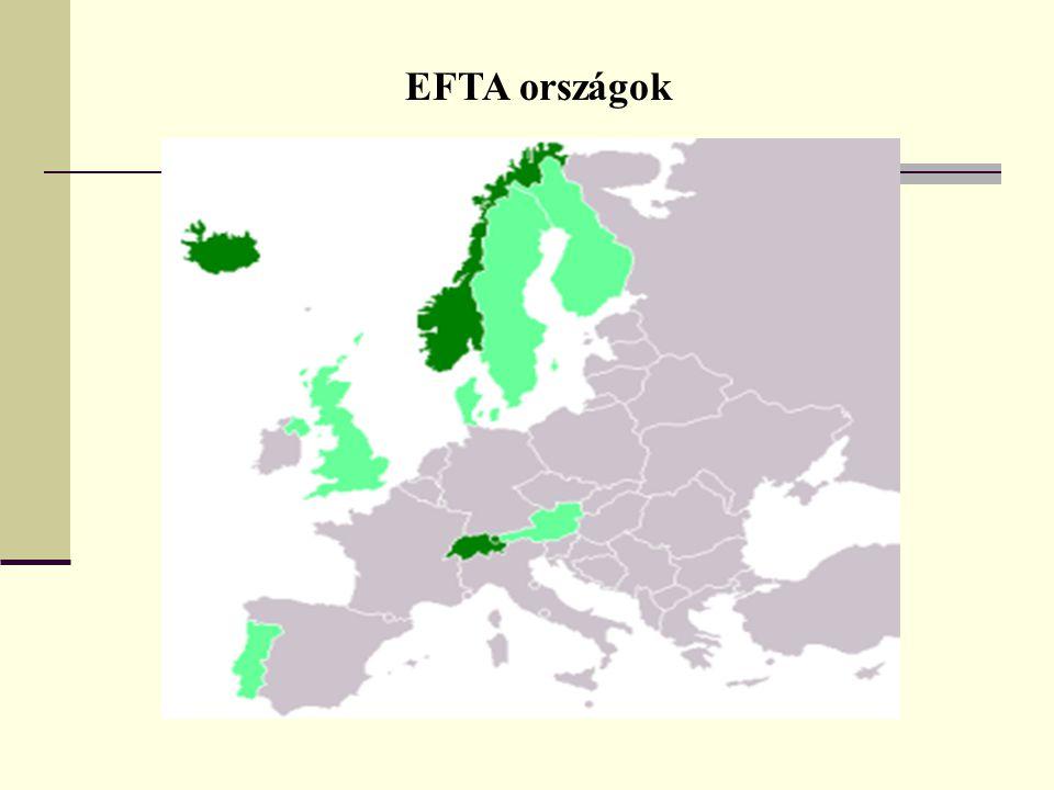 EFTA országok