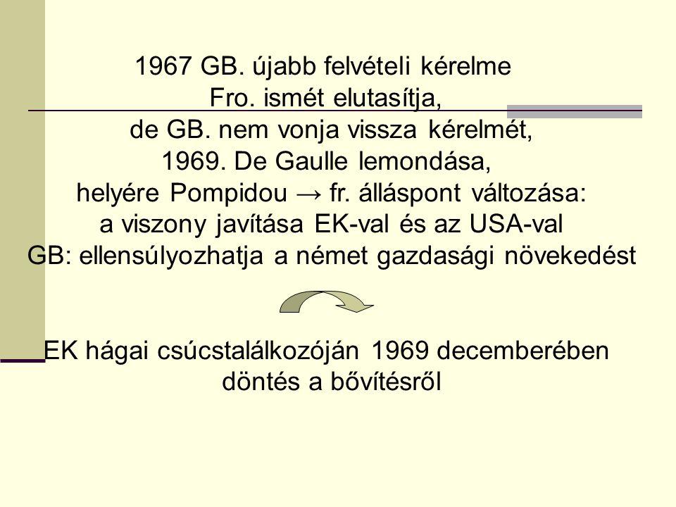 1967 GB. újabb felvételi kérelme Fro. ismét elutasítja, de GB. nem vonja vissza kérelmét, 1969. De Gaulle lemondása, helyére Pompidou → fr. álláspont