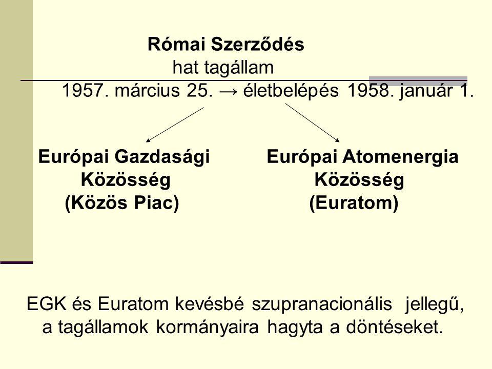 Római Szerződés hat tagállam 1957. március 25. → életbelépés 1958. január 1. Európai Gazdasági Közösség (Közös Piac) Európai Atomenergia Közösség (Eur
