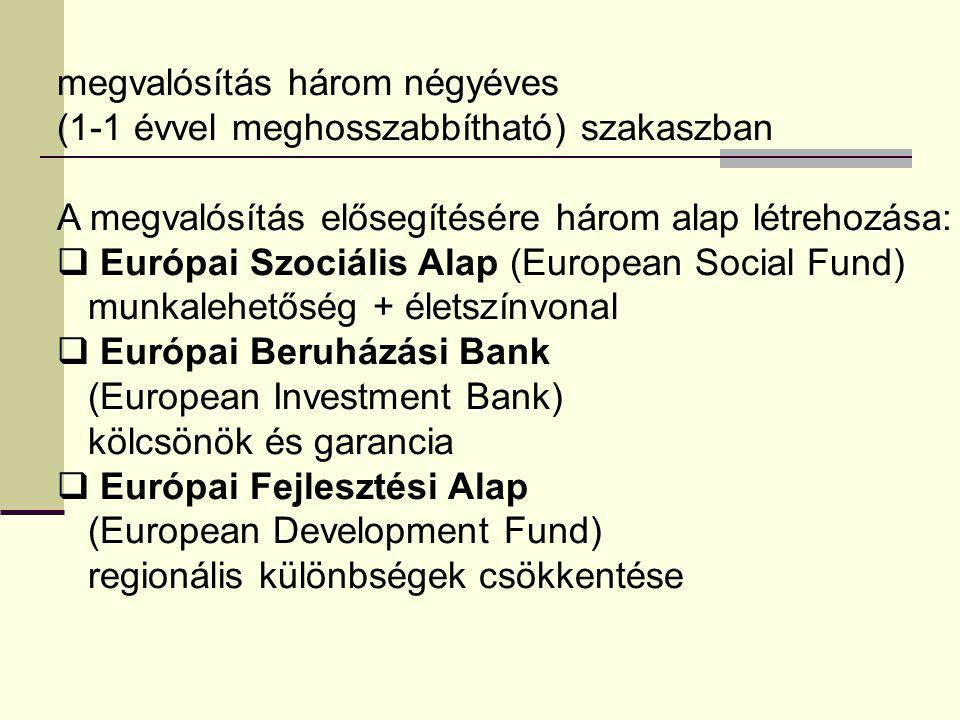 megvalósítás három négyéves (1-1 évvel meghosszabbítható) szakaszban A megvalósítás elősegítésére három alap létrehozása:  Európai Szociális Alap (European Social Fund) munkalehetőség + életszínvonal  Európai Beruházási Bank (European Investment Bank) kölcsönök és garancia  Európai Fejlesztési Alap (European Development Fund) regionális különbségek csökkentése