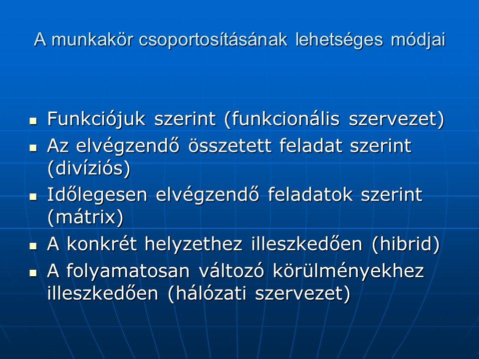 A munkakör csoportosításának lehetséges módjai Funkciójuk szerint (funkcionális szervezet) Funkciójuk szerint (funkcionális szervezet) Az elvégzendő ö