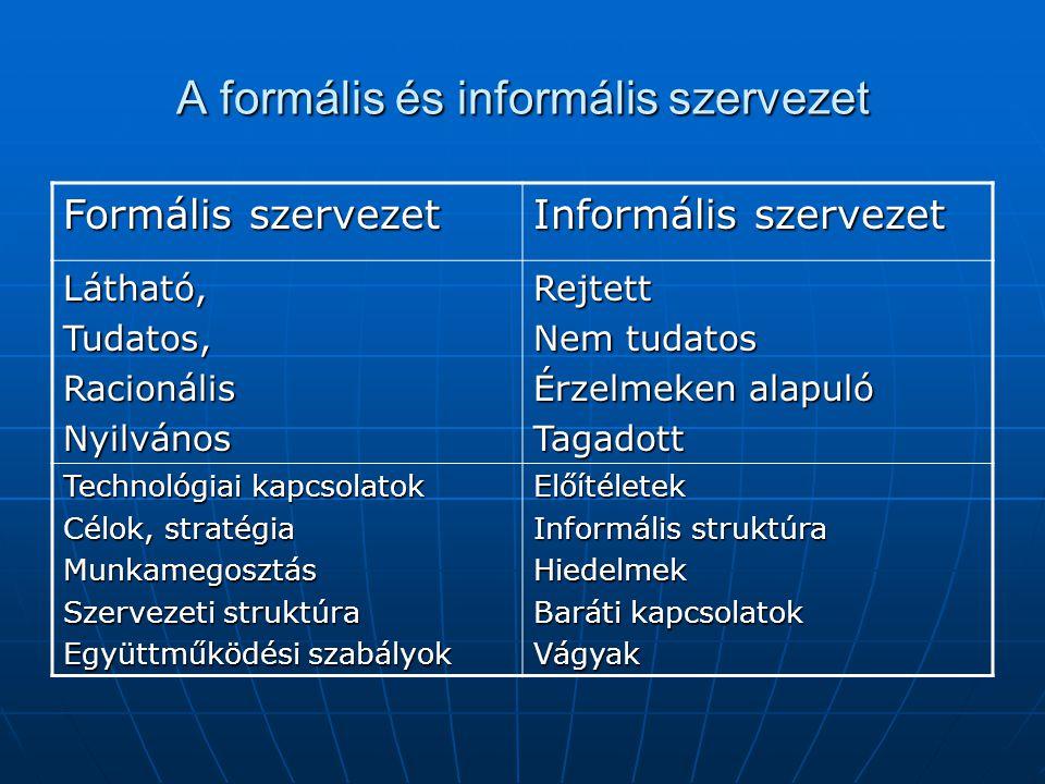 A formális és informális szervezet Formális szervezet Informális szervezet Látható,Tudatos,RacionálisNyilvánosRejtett Nem tudatos Érzelmeken alapuló T