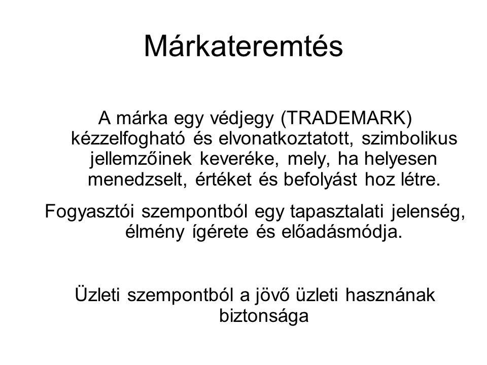 Márkateremtés A márka egy védjegy (TRADEMARK) kézzelfogható és elvonatkoztatott, szimbolikus jellemzőinek keveréke, mely, ha helyesen menedzselt, érté