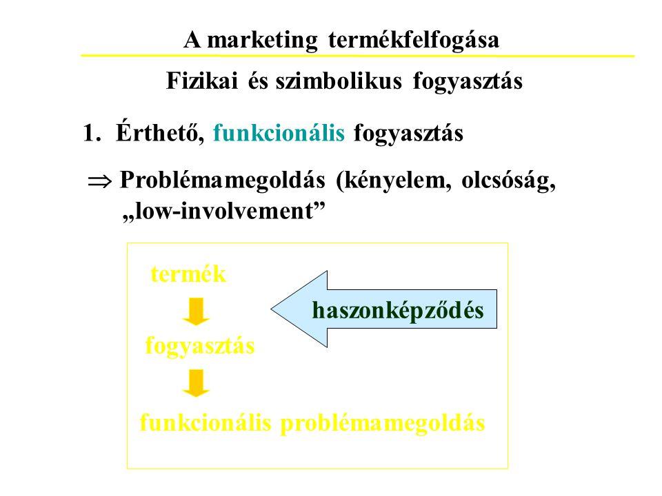 """A marketing termékfelfogása Fizikai és szimbolikus fogyasztás 1.Érthető, funkcionális fogyasztás  Problémamegoldás (kényelem, olcsóság, """"low-involvem"""