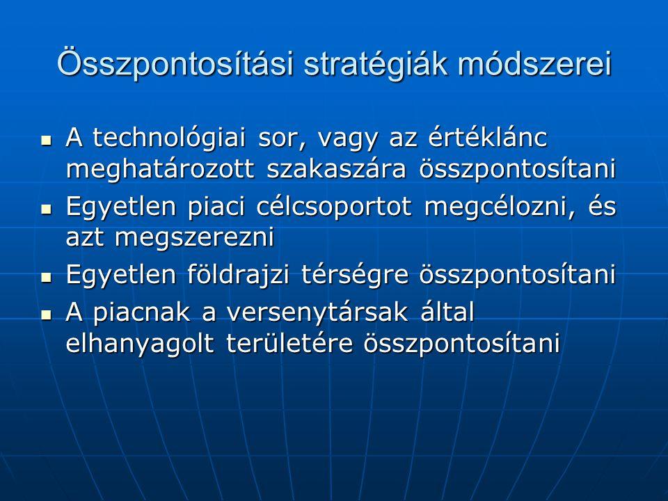 Összpontosítási stratégiák módszerei A technológiai sor, vagy az értéklánc meghatározott szakaszára összpontosítani A technológiai sor, vagy az értéklánc meghatározott szakaszára összpontosítani Egyetlen piaci célcsoportot megcélozni, és azt megszerezni Egyetlen piaci célcsoportot megcélozni, és azt megszerezni Egyetlen földrajzi térségre összpontosítani Egyetlen földrajzi térségre összpontosítani A piacnak a versenytársak által elhanyagolt területére összpontosítani A piacnak a versenytársak által elhanyagolt területére összpontosítani