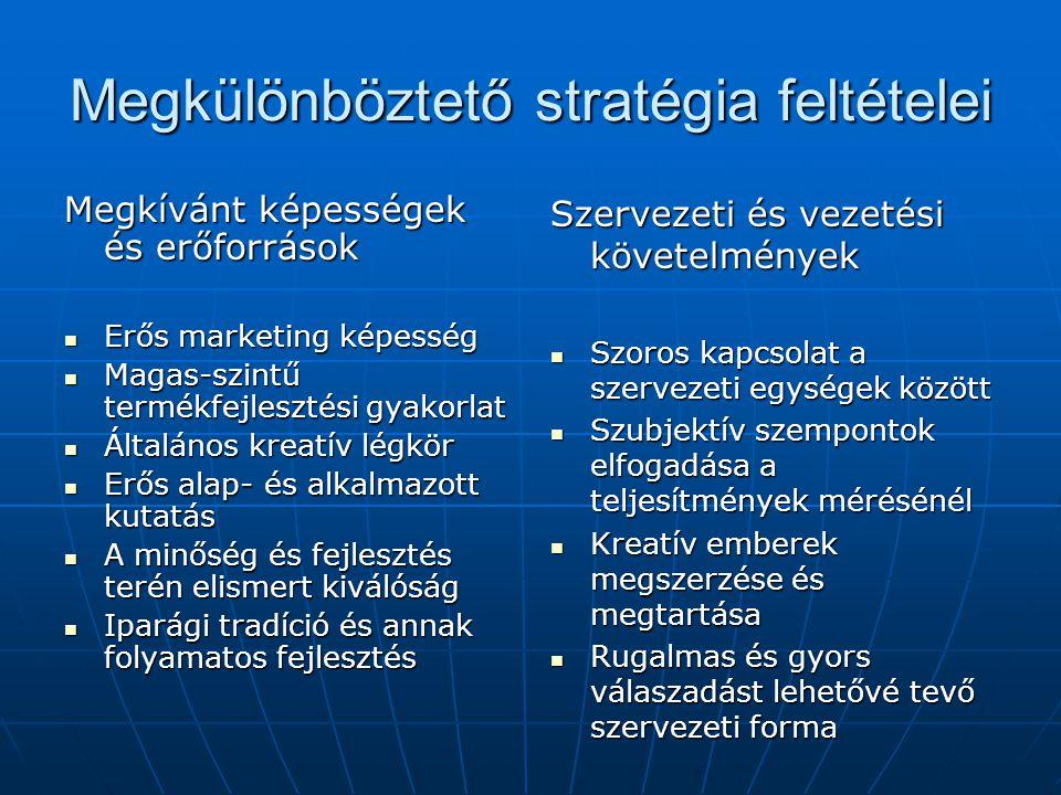 Megkülönböztető stratégia feltételei Megkívánt képességek és erőforrások Erős marketing képesség Erős marketing képesség Magas-szintű termékfejlesztési gyakorlat Magas-szintű termékfejlesztési gyakorlat Általános kreatív légkör Általános kreatív légkör Erős alap- és alkalmazott kutatás Erős alap- és alkalmazott kutatás A minőség és fejlesztés terén elismert kiválóság A minőség és fejlesztés terén elismert kiválóság Iparági tradíció és annak folyamatos fejlesztés Iparági tradíció és annak folyamatos fejlesztés Szervezeti és vezetési követelmények Szoros kapcsolat a szervezeti egységek között Szoros kapcsolat a szervezeti egységek között Szubjektív szempontok elfogadása a teljesítmények mérésénél Szubjektív szempontok elfogadása a teljesítmények mérésénél Kreatív emberek megszerzése és megtartása Kreatív emberek megszerzése és megtartása Rugalmas és gyors válaszadást lehetővé tevő szervezeti forma Rugalmas és gyors válaszadást lehetővé tevő szervezeti forma