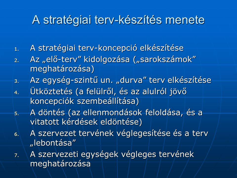 """A stratégiai terv-készítés menete 1. A stratégiai terv-koncepció elkészítése 2. Az """"elő-terv"""" kidolgozása (""""sarokszámok"""" meghatározása) 3. Az egység-s"""