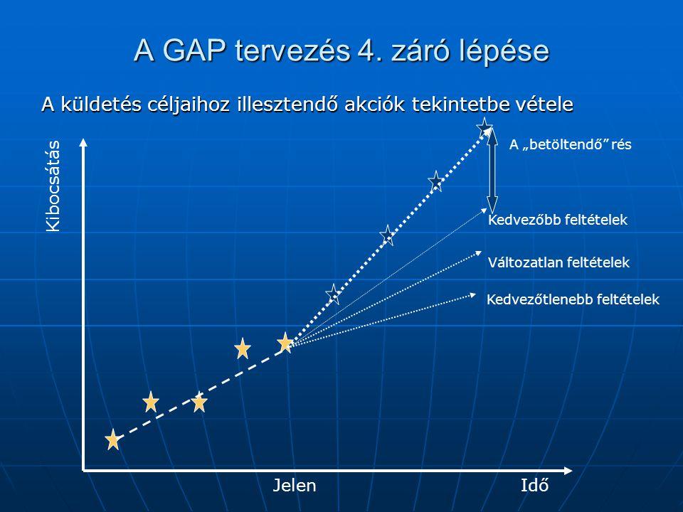 """A GAP tervezés 4. záró lépése A küldetés céljaihoz illesztendő akciók tekintetbe vétele Jelen Kibocsátás Idő Kedvezőbb feltételek A """"betöltendő"""" rés V"""
