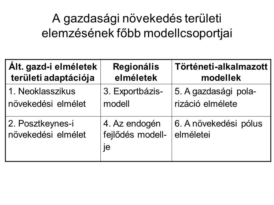 A gazdasági növekedés területi elemzésének főbb modellcsoportjai Ált. gazd-i elméletek területi adaptációja Regionális elméletek Történeti-alkalmazott