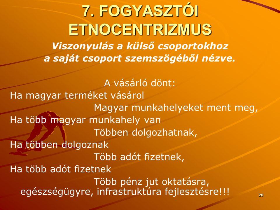 20 7. FOGYASZTÓI ETNOCENTRIZMUS Viszonyulás a külső csoportokhoz a saját csoport szemszögéből nézve. A vásárló dönt: Ha magyar terméket vásárol Magyar