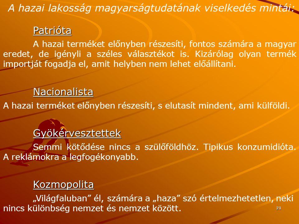 21 A hazai lakosság magyarságtudatának viselkedés mintái:Patrióta A hazai terméket előnyben részesíti, fontos számára a magyar eredet, de igényli a sz