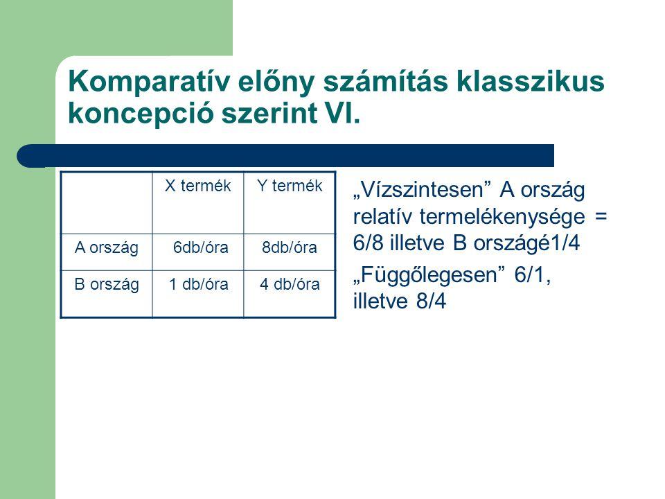 """Komparatív előny számítás klasszikus koncepció szerint VI. X termékY termék A ország 6db/óra8db/óra B ország1 db/óra4 db/óra """"Vízszintesen"""" A ország r"""
