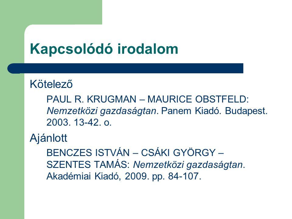 Kapcsolódó irodalom Kötelező PAUL R.KRUGMAN – MAURICE OBSTFELD: Nemzetközi gazdaságtan.