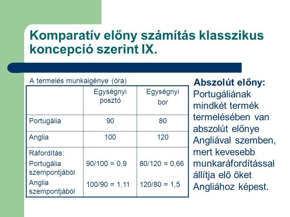 Komparatív előny számítás klasszikus koncepció szerint IX. A termelés munkaigénye (óra) Abszolút előny: Portugáliának mindkét termék termelésében van