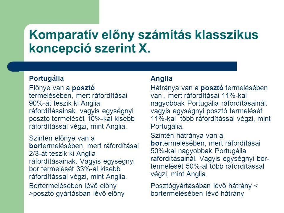 Komparatív előny számítás klasszikus koncepció szerint X. Portugália Előnye van a posztó termelésében, mert ráfordításai 90%-át teszik ki Anglia ráfor