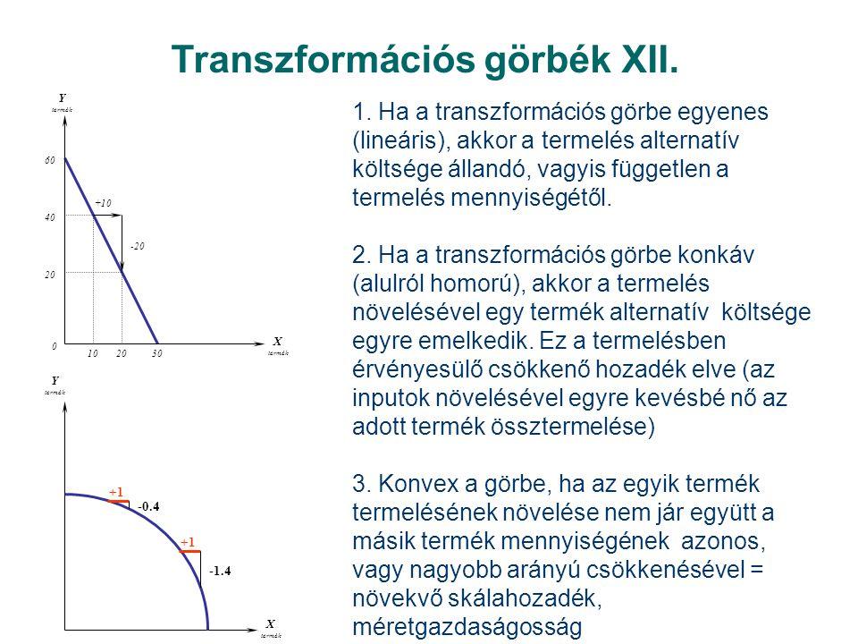 Transzformációs görbék XII. X termék Y termék 60 40 20 0 102030 +10 -20 1. Ha a transzformációs görbe egyenes (lineáris), akkor a termelés alternatív
