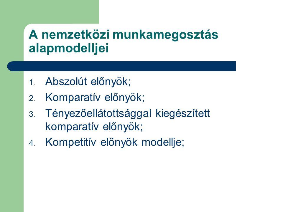 A nemzetközi munkamegosztás alapmodelljei 1. Abszolút előnyök; 2. Komparatív előnyök; 3. Tényezőellátottsággal kiegészített komparatív előnyök; 4. Kom