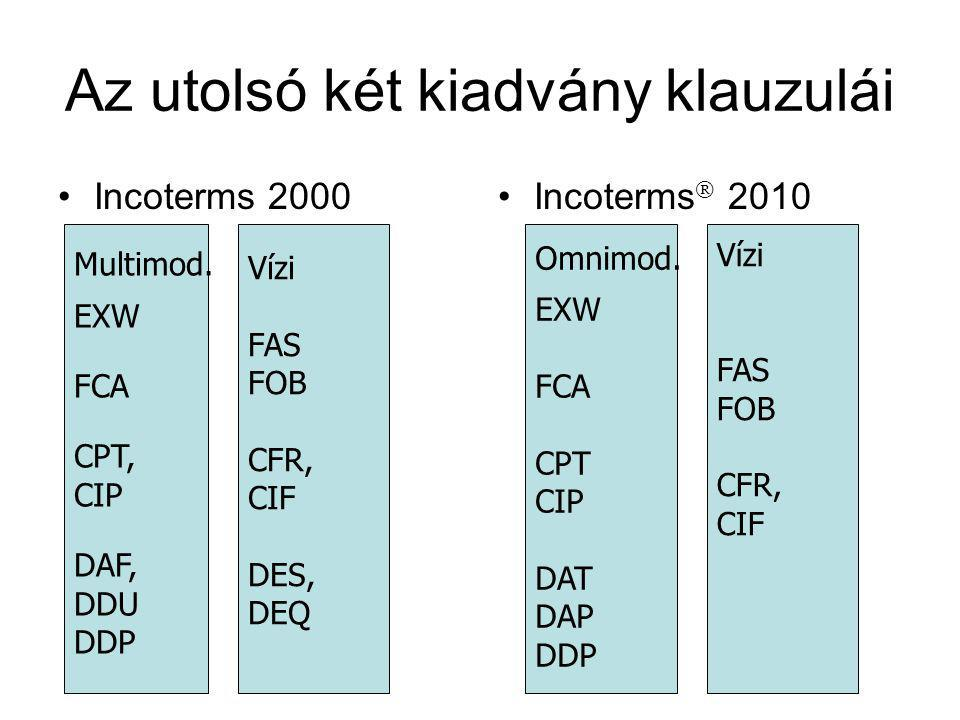 Az utolsó két kiadvány klauzulái Incoterms 2000Incoterms  2010 Multimod. EXW FCA CPT, CIP DAF, DDU DDP Vízi FAS FOB CFR, CIF DES, DEQ Omnimod. EXW FC