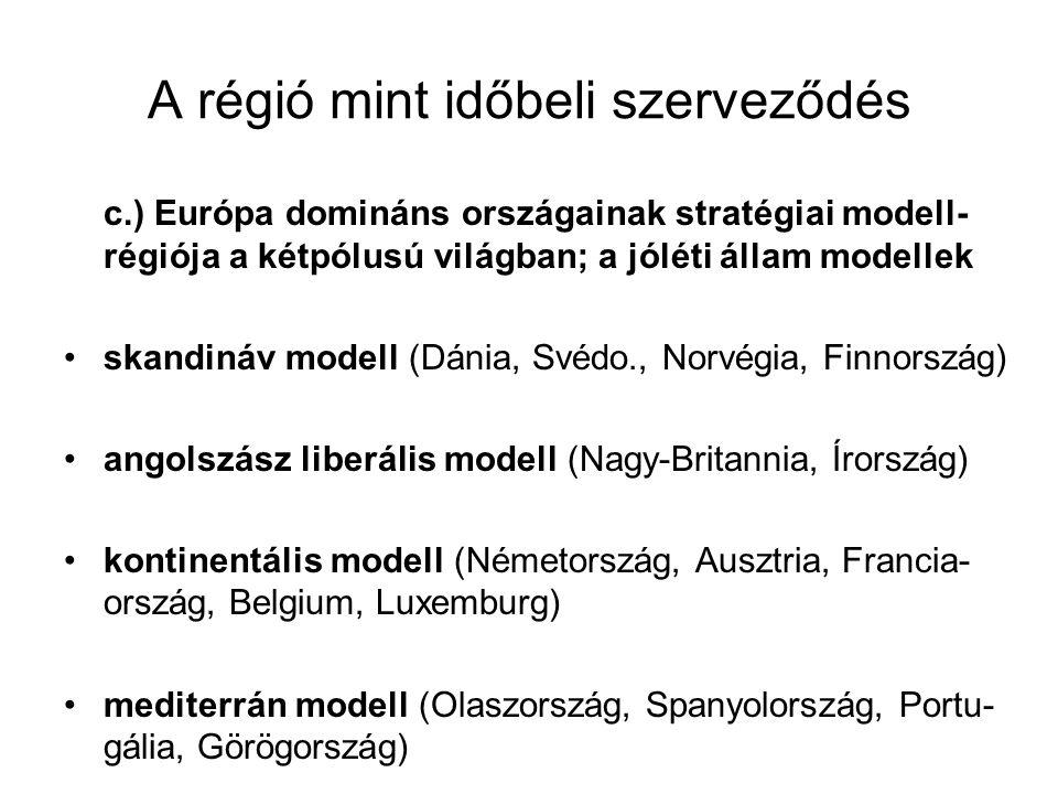 A régió mint időbeli szerveződés c.) Európa domináns országainak stratégiai modell- régiója a kétpólusú világban; a jóléti állam modellek skandináv mo