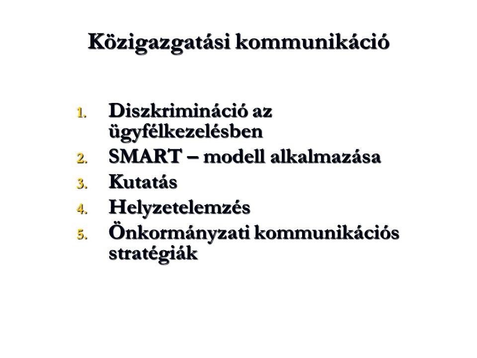 Közigazgatási kommunikáció 1. Diszkrimináció az ügyfélkezelésben 2. SMART – modell alkalmazása 3. Kutatás 4. Helyzetelemzés 5. Önkormányzati kommuniká