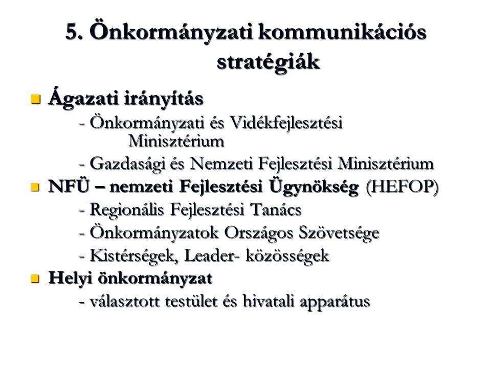 5. Önkormányzati kommunikációs stratégiák Ágazati irányítás Ágazati irányítás - Önkormányzati és Vidékfejlesztési Minisztérium - Gazdasági és Nemzeti