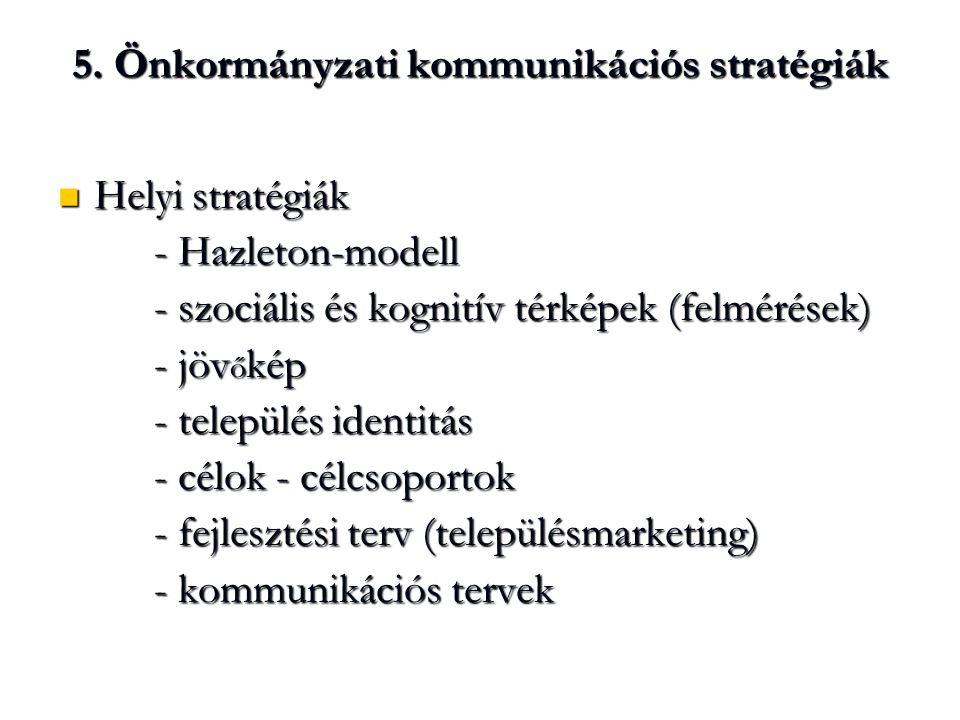 5. Önkormányzati kommunikációs stratégiák Helyi stratégiák Helyi stratégiák - Hazleton-modell - szociális és kognitív térképek (felmérések) - jöv ő ké