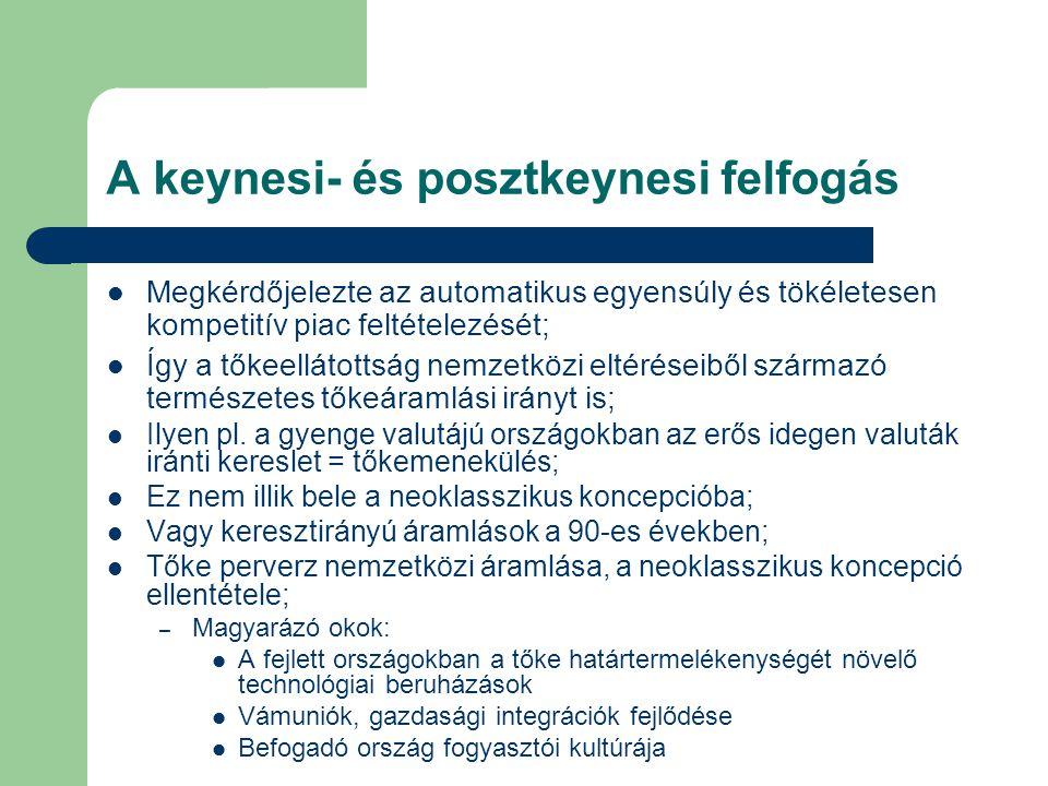 A keynesi- és posztkeynesi felfogás Megkérdőjelezte az automatikus egyensúly és tökéletesen kompetitív piac feltételezését; Így a tőkeellátottság nemz
