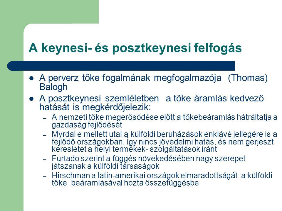 A keynesi- és posztkeynesi felfogás A perverz tőke fogalmának megfogalmazója (Thomas) Balogh A posztkeynesi szemléletben a tőke áramlás kedvező hatásá