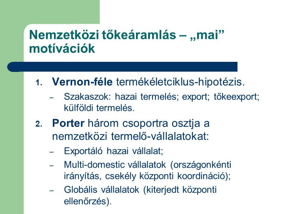 1. Vernon-féle termékéletciklus-hipotézis. – Szakaszok: hazai termelés; export; tőkeexport; külföldi termelés. 2. Porter három csoportra osztja a nemz