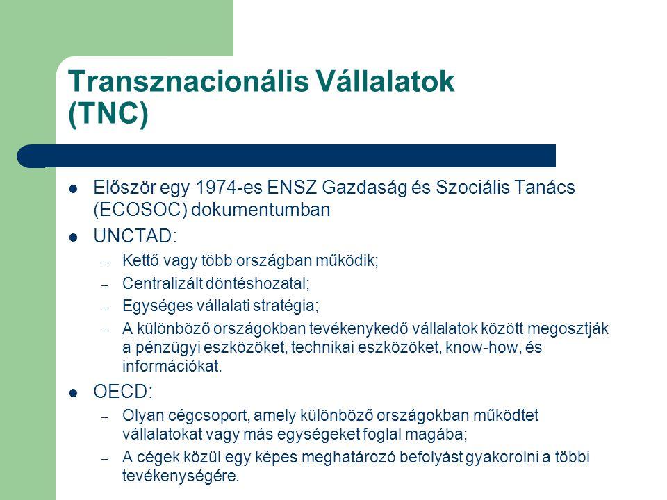 Transznacionális Vállalatok (TNC) Először egy 1974-es ENSZ Gazdaság és Szociális Tanács (ECOSOC) dokumentumban UNCTAD: – Kettő vagy több országban műk