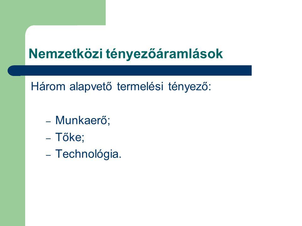 Nemzetközi tényezőáramlások Három alapvető termelési tényező: – Munkaerő; – Tőke; – Technológia.