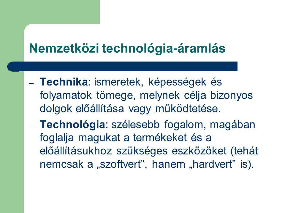Nemzetközi technológia-áramlás – Technika: ismeretek, képességek és folyamatok tömege, melynek célja bizonyos dolgok előállítása vagy működtetése. – T