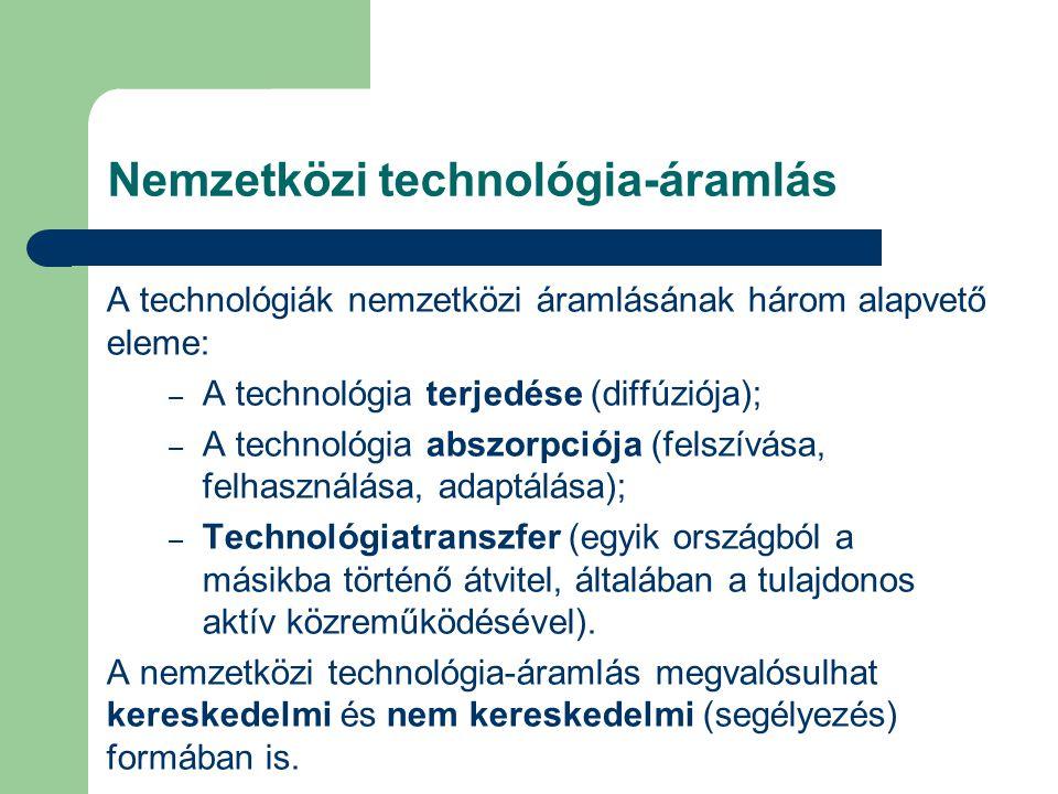 A technológiák nemzetközi áramlásának három alapvető eleme: – A technológia terjedése (diffúziója); – A technológia abszorpciója (felszívása, felhaszn