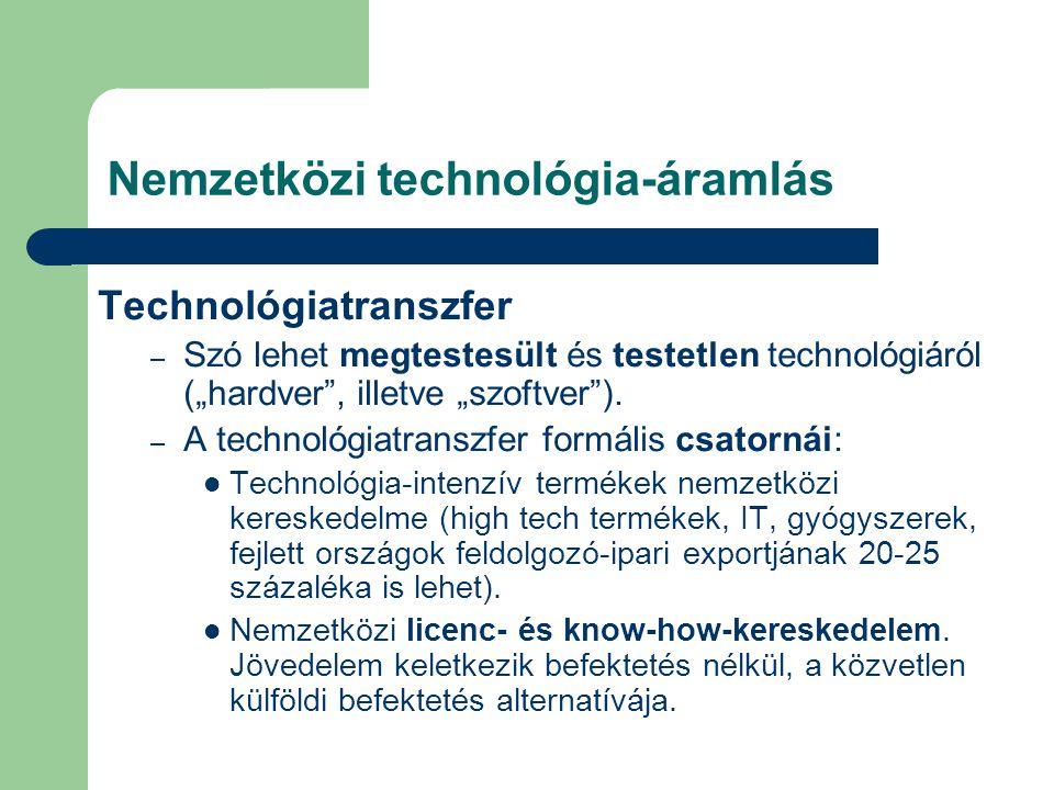 """Technológiatranszfer – Szó lehet megtestesült és testetlen technológiáról (""""hardver"""", illetve """"szoftver""""). – A technológiatranszfer formális csatornái"""