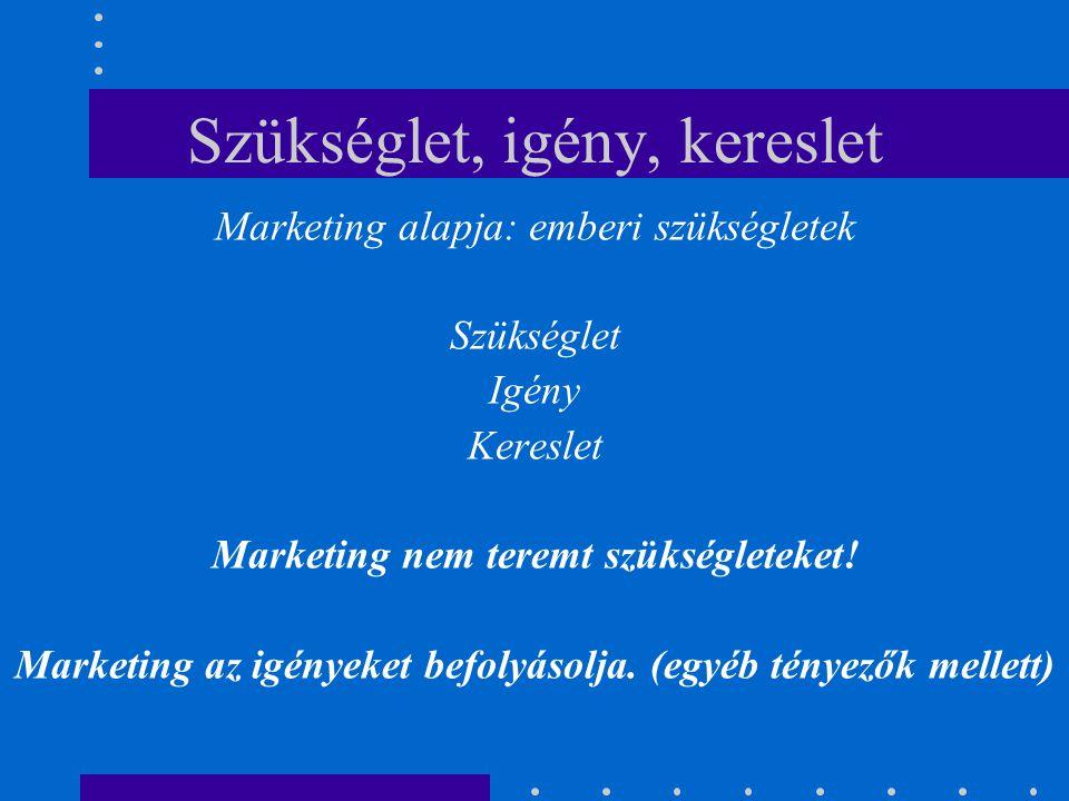 Szükséglet, igény, kereslet Marketing alapja: emberi szükségletek Szükséglet Igény Kereslet Marketing nem teremt szükségleteket! Marketing az igényeke