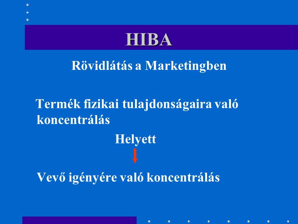 HIBA Rövidlátás a Marketingben Termék fizikai tulajdonságaira való koncentrálás Helyett Vevő igényére való koncentrálás