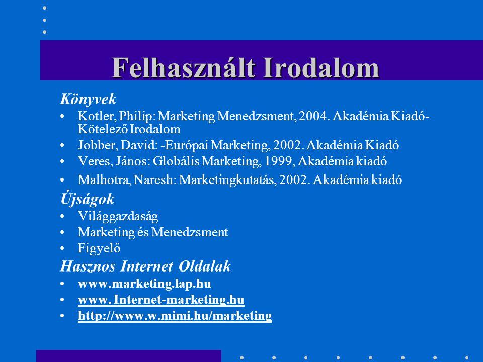 Felhasznált Irodalom Könyvek Kotler, Philip: Marketing Menedzsment, 2004. Akadémia Kiadó- Kötelező Irodalom Jobber, David: -Európai Marketing, 2002. A