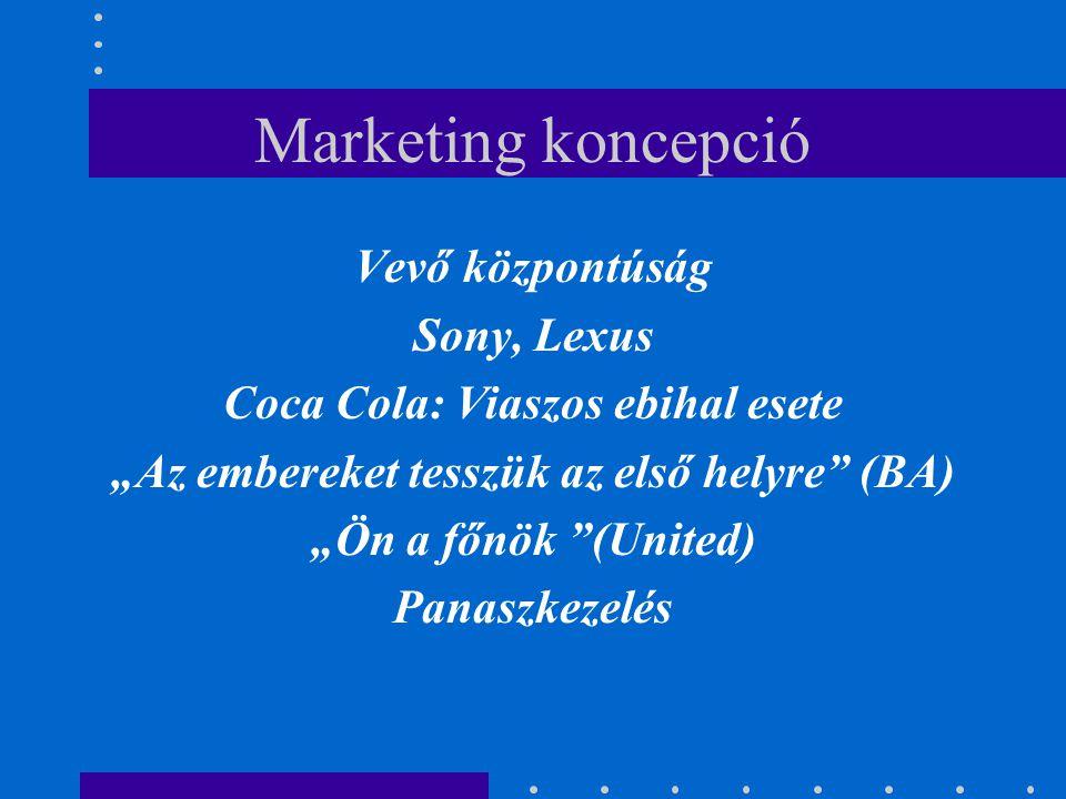 """Marketing koncepció Vevő központúság Sony, Lexus Coca Cola: Viaszos ebihal esete """"Az embereket tesszük az első helyre"""" (BA) """"Ön a főnök """"(United) Pana"""