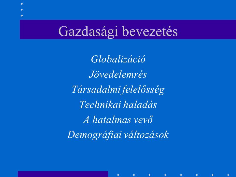 Gazdasági bevezetés Globalizáció Jövedelemrés Társadalmi felelősség Technikai haladás A hatalmas vevő Demográfiai változások