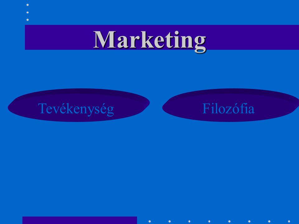 Marketing TevékenységFilozófia