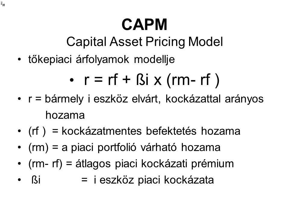 CAPM Capital Asset Pricing Model tőkepiaci árfolyamok modellje r = rf + ßi x (rm- rf ) r = bármely i eszköz elvárt, kockázattal arányos hozama (rf ) =