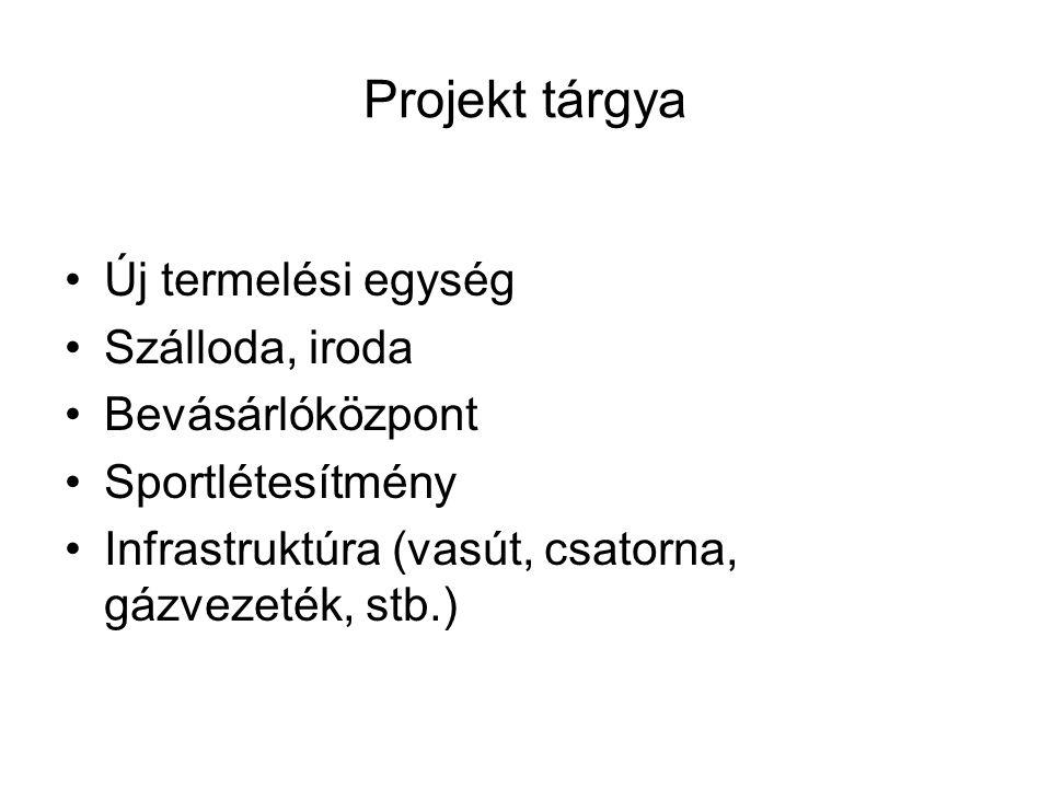 Projekt tárgya Új termelési egység Szálloda, iroda Bevásárlóközpont Sportlétesítmény Infrastruktúra (vasút, csatorna, gázvezeték, stb.)