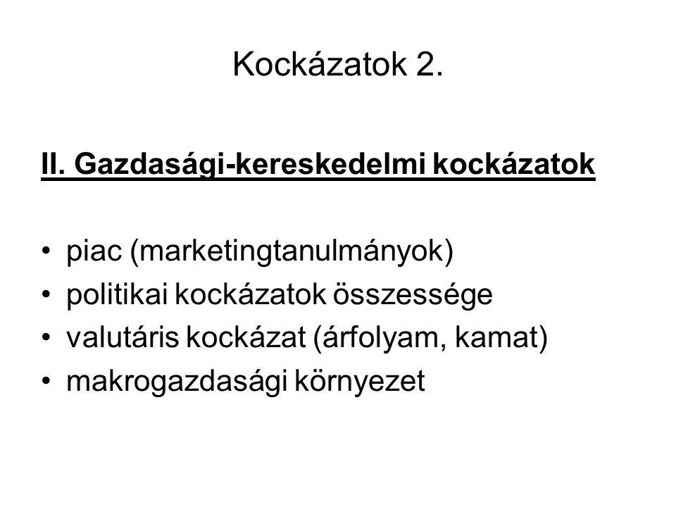 Kockázatok 2.II.