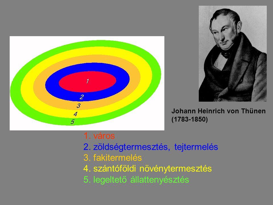 Johann Heinrich von Thünen (1783-1850) 1. város 2. zöldségtermesztés, tejtermelés 3. fakitermelés 4. szántóföldi növénytermesztés 5. legeltető állatte