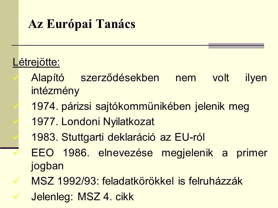 Az Európai Tanács Létrejötte: Alapító szerződésekben nem volt ilyen intézmény 1974. párizsi sajtókommünikében jelenik meg 1977. Londoni Nyilatkozat 19