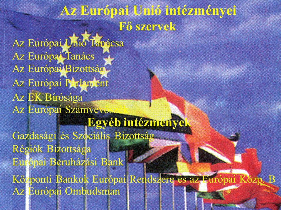 Az Európai Unió intézményei Fő szervek Az Európai Unió Tanácsa Az Európai Tanács Az Európai Bizottság Az Európai Parlament Az EK Bírósága Az Európai S