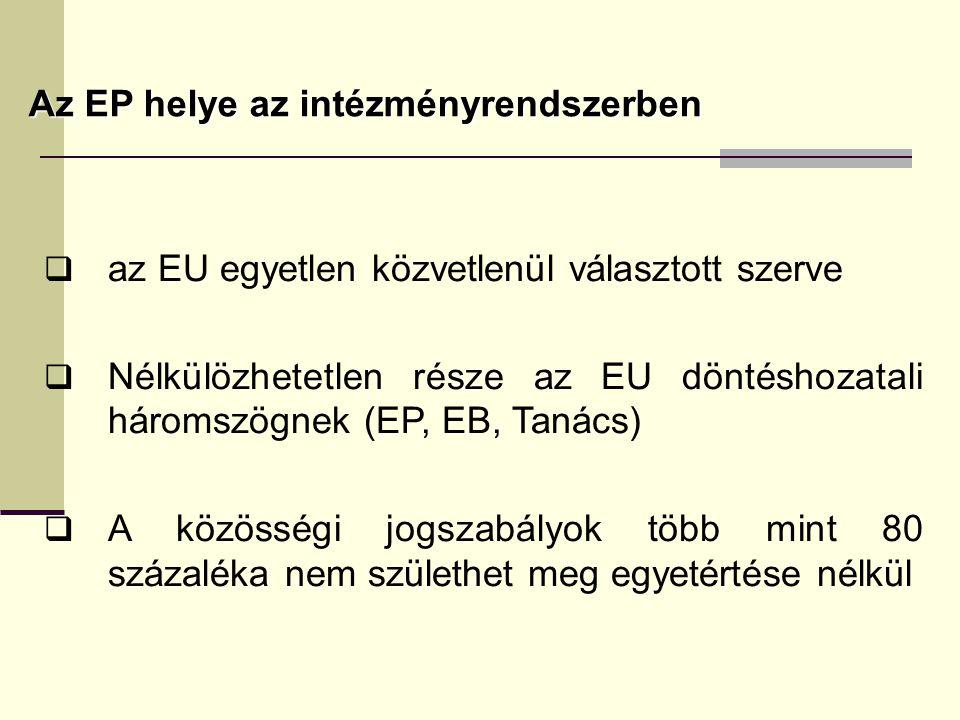 Az EP helye az intézményrendszerben  az EU egyetlen közvetlenül választott szerve  Nélkülözhetetlen része az EU döntéshozatali háromszögnek (EP, EB, Tanács)  A közösségi jogszabályok több mint 80 százaléka nem születhet meg egyetértése nélkül