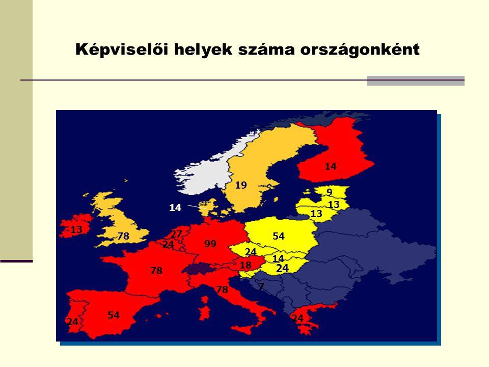 Képviselői helyek száma országonként 99 78 54 27 24 19 18 14 9 13 7 14 24