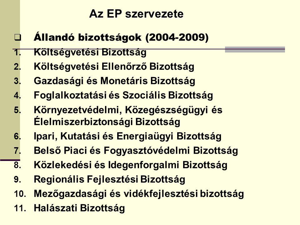 Az EP szervezete  Állandó bizottságok (2004-2009) 1. Költségvetési Bizottság 2. Költségvetési Ellenőrző Bizottság 3. Gazdasági és Monetáris Bizottság