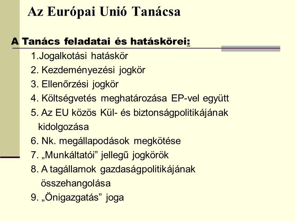 Az Európai Unió Tanácsa A Tanács feladatai és hatáskörei: 1.Jogalkotási hatáskör 2. Kezdeményezési jogkör 3. Ellenőrzési jogkör 4. Költségvetés meghat